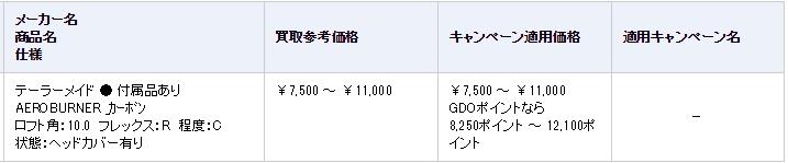 GDO エアロバーナー買取価格