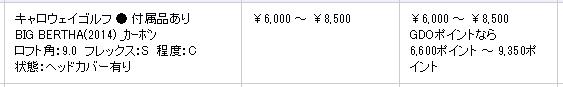 GDOのキャロウェイ ビックバーサ ドライバーの買取価格