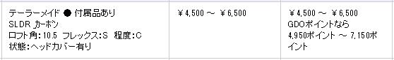 GDOの買取価格