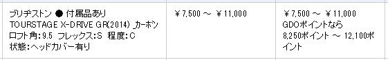 GDOのツアーステージ エックスドライブ ジーアール ドライバー買取価格